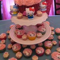 Hello Kitty Cupcake Tower And Giant Cupcake Hello Kitty Cupcake Tower with Giant Cupcake. I made the wrapper of the cupcake out of melted white chocolate and red coloring. I then...