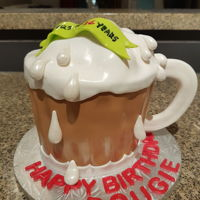 A Mug Of Beer Beer cake with chocolate flavour.
