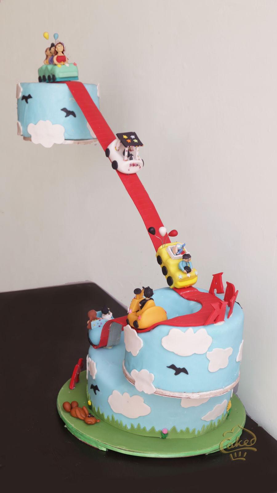 Roller Coaster Cake Cakecentral Com