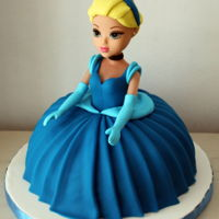 Is It Midnight Yet? A Cinderella doll cake for my niece