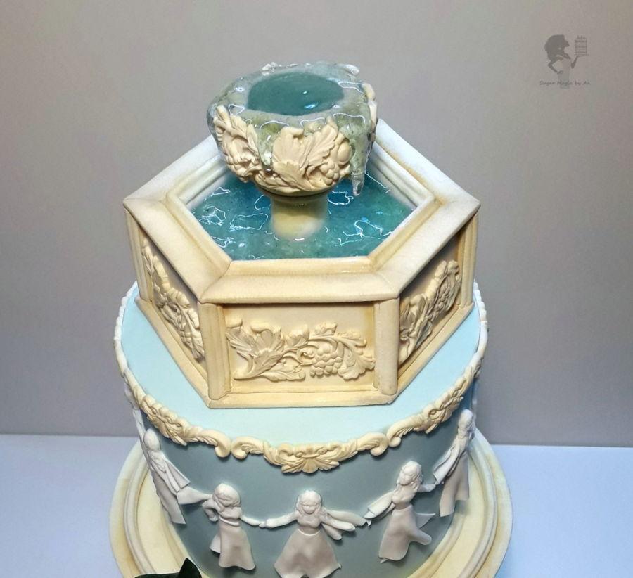 Greek Themed Birthday Cake Cakecentral Com