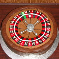 Roulette Cake Chocolate Mud Cake with Fondant