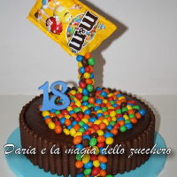 M & M's Gravity Cake M & M's gravity cake for 18 th