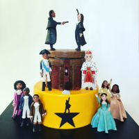 Hamilton Cake Cake featuring the original broadway cast of Hamilton. This one got me a ton of interest through social media when Lin Manuel Miranda and...