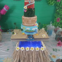 Moana Waterfall Cake Finally! I got a chance to do the real running waterfall cake. Thank you everyone for the advise. It was a huge hit!