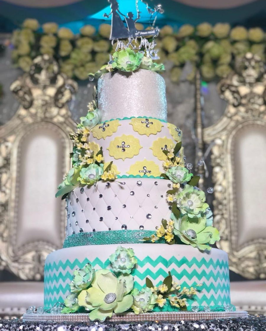 Change In Colors on Cake Central