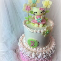 Candy Clay Hello Kitty Cake My new favorite medium is candy clay. Basically white chocolate modeling paste, but made with candy melts. It's tasty too. This Hello...